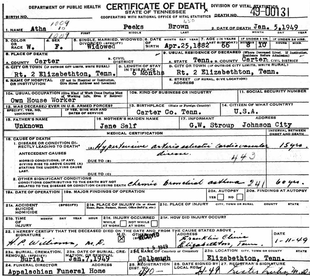 David s link to death certificate of atha peeks brown 1betcityfo Images